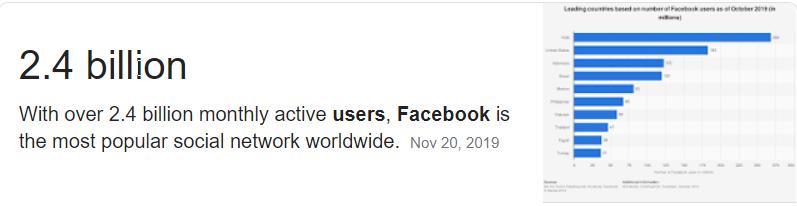 2.4 Billion Facebook Users